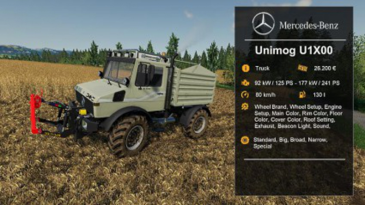 Trending mods today: [FBM-Team] Unimog U1200, U1400, U1600 v1.0.0.0